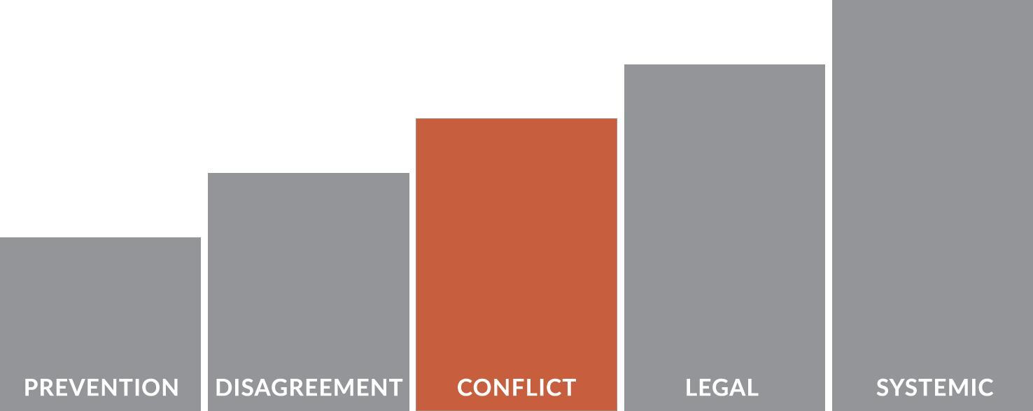 Continuum_conflict